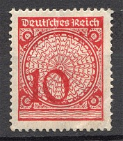 1923 Germany (Shifted Value Error)